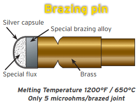 Brazing pin